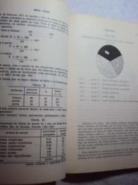 bio estatística (sebo amigo)