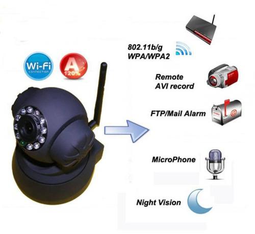 camera ip wifi pan tilt visao noturna com audio webcam ip